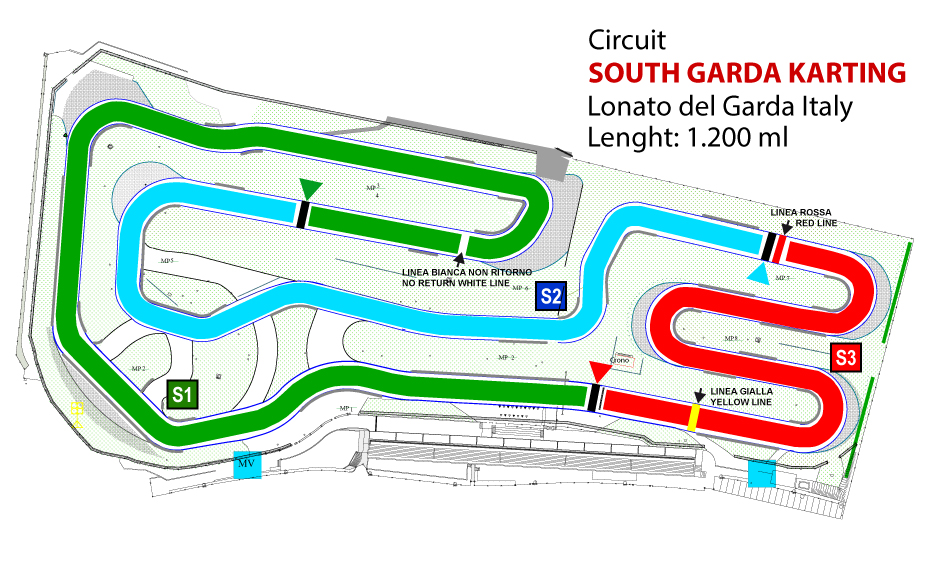 South-Garda-Karting-CIK-FIA_settori